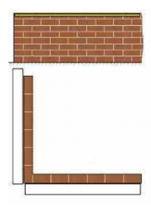 Bricklaying Straight
