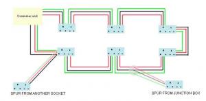 Electrical Spur Socket