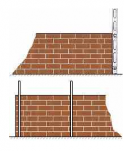 Bricklaying Plumb